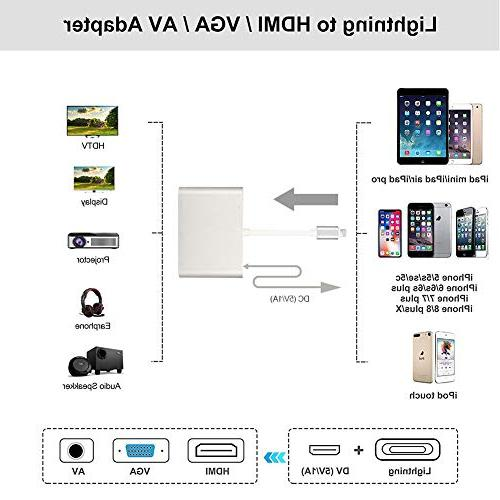 HDMI VGA Converter, 2018 Latest Version Plug Digtal AV X / 8Plus/7/7Plus/6/6s/6s to Projector