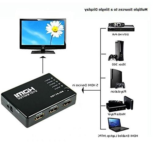 HDMI Switch Switcher HDTV PS3+ Remote
